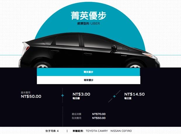 平價版 Uber 降臨台北,大家覺得夠不夠便宜呢?