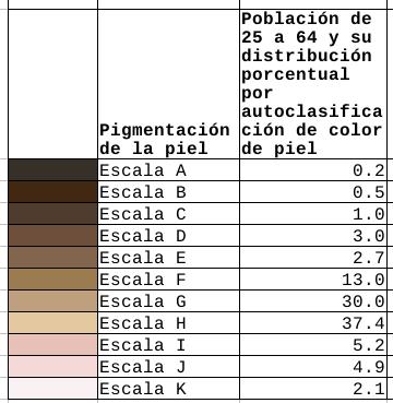 Resultado de imagen para PALETA DE COLORES PANTONE mmsi