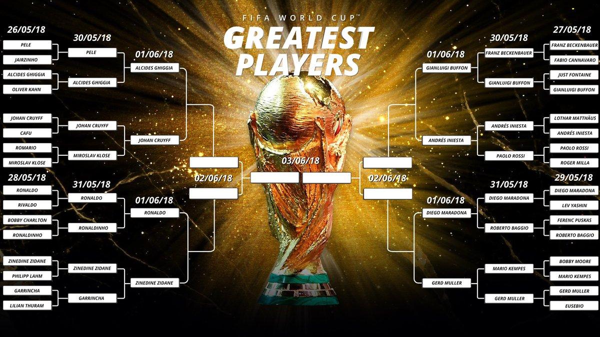 Ni Pelé, ni Maradona: el mejor jugador de los mundiales es