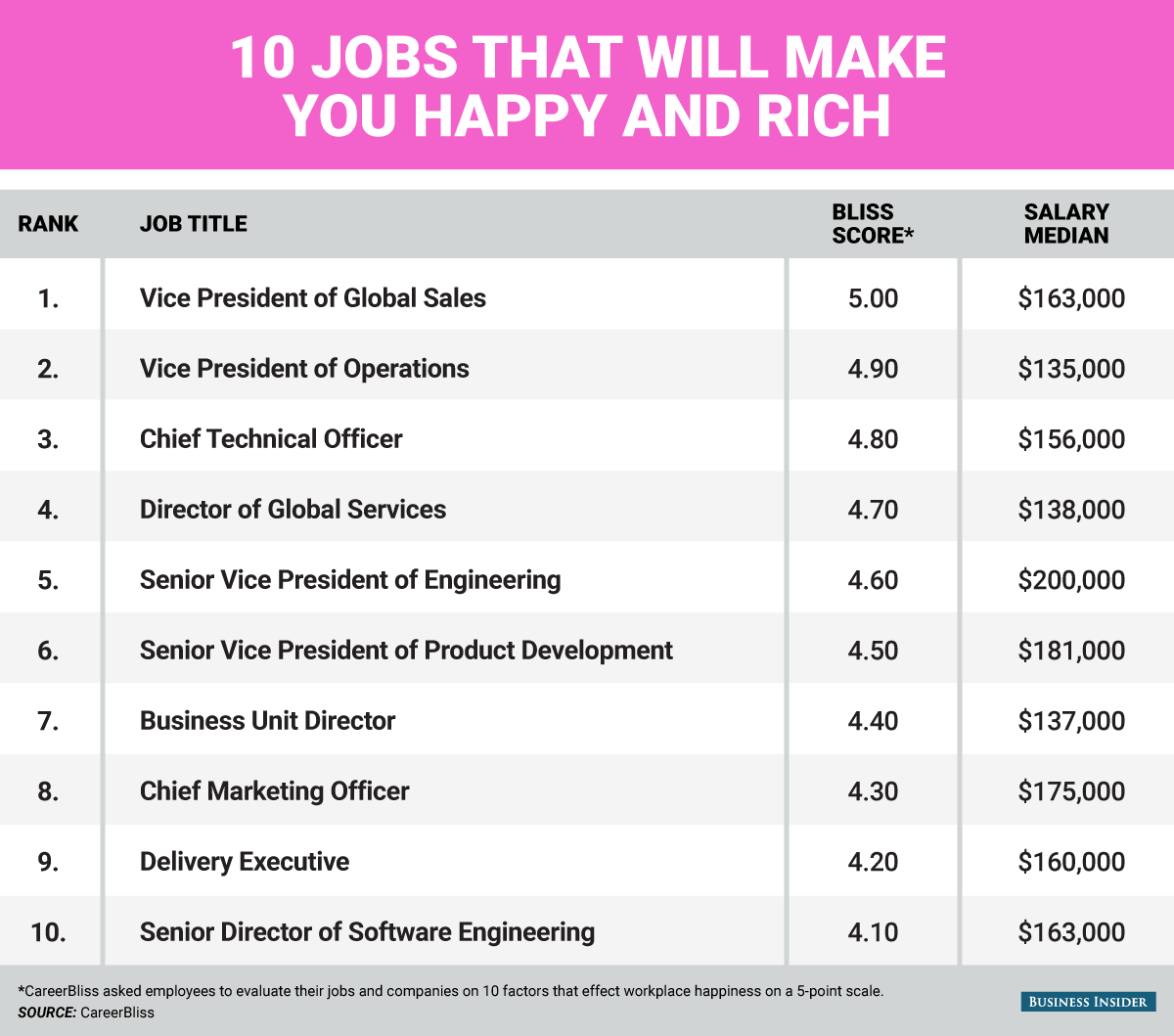 10 amazing jobs that will make you want to hand in your notice immediately