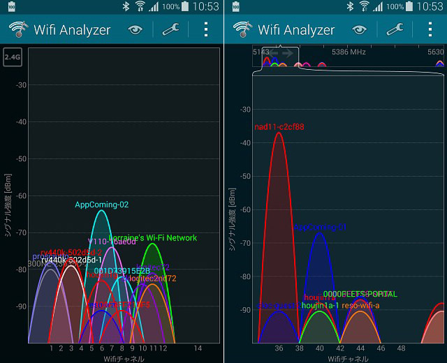 Wi-Fi Analyzer