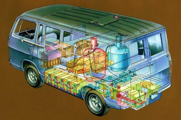 【ビデオ】世界初の水素燃料自動車が誕生してから、今月でちょうど50周年!