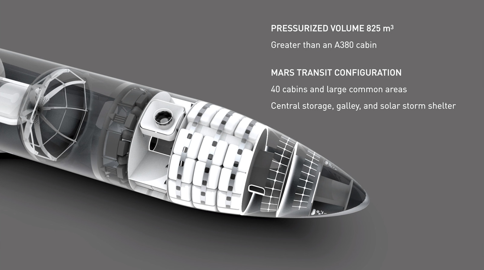 Elon Musk S Mars Dream Hinges On A Giant New Rocket