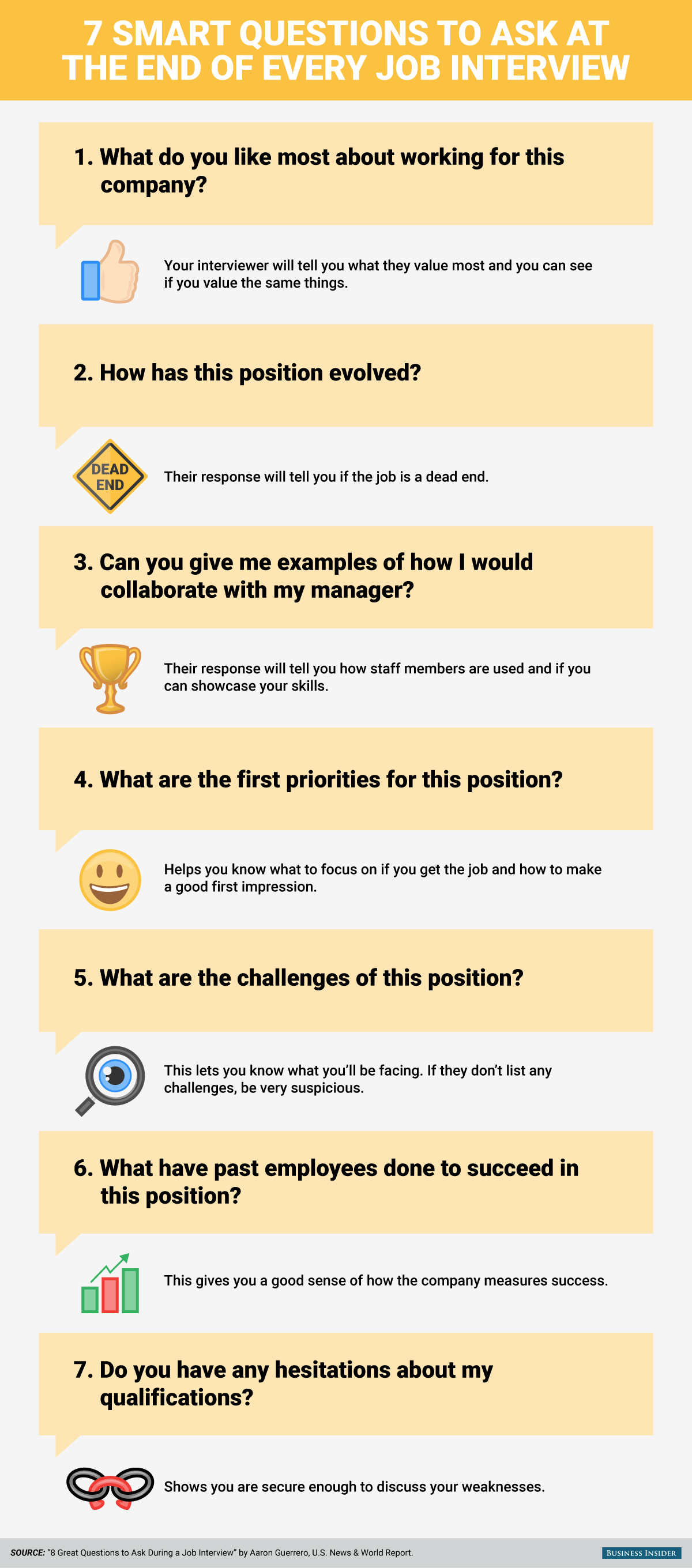 7 Smart Questions To Ask At the End Of Every Job Interview - AOL ...