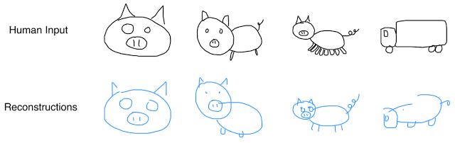 Google has taught an AI to doodle