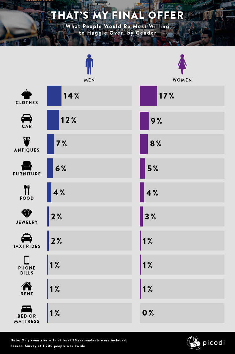 Survey: South Africans Don't Like To