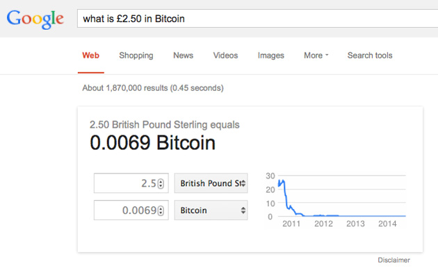 Google Now Tells You How Much Your Bitcoin Is Worth