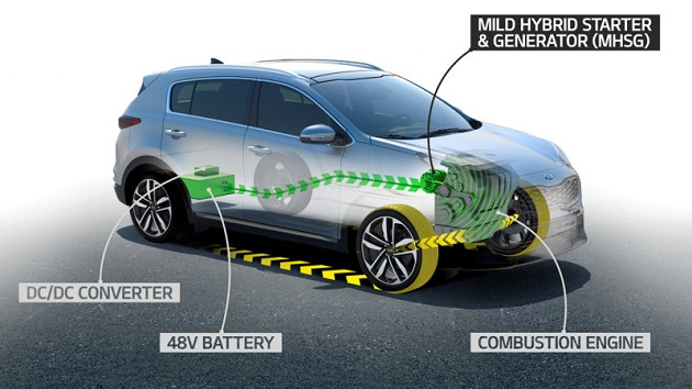 起亜、48Vマイルド・ハイブリッドの採用を発表! まずは欧州向けディーゼル・エンジンから導入