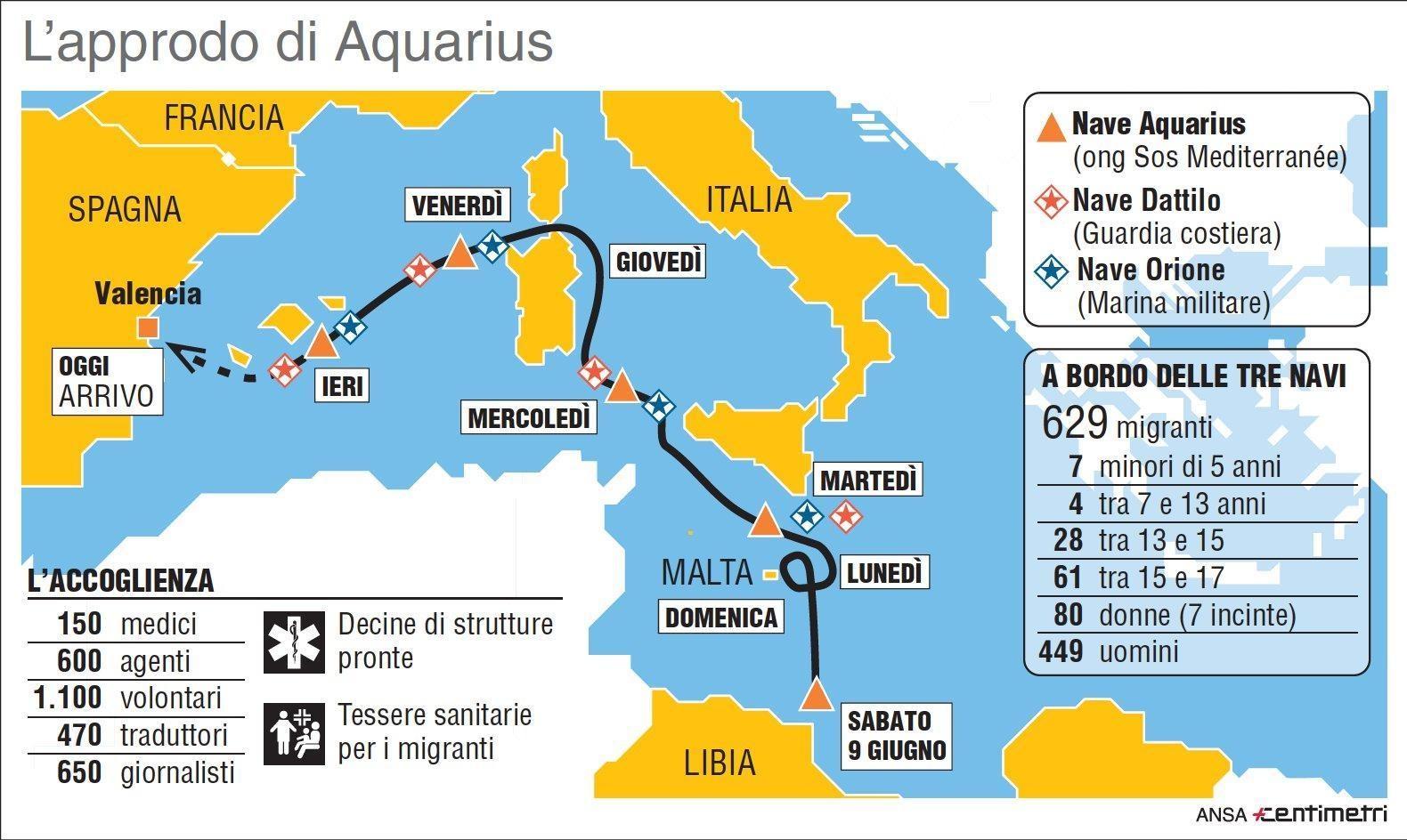 Nell'infografica realizzata da Centimetri il percorso di Aquarius e l'accoglienza in Spagna.