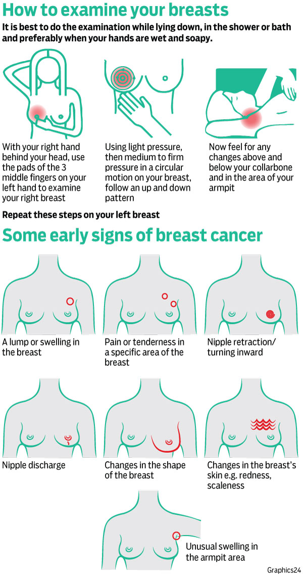 Breast Cancer Does Not Always Show As A Lump -- And Not All Lumps Lead To Breast  Cancer | HuffPost UK