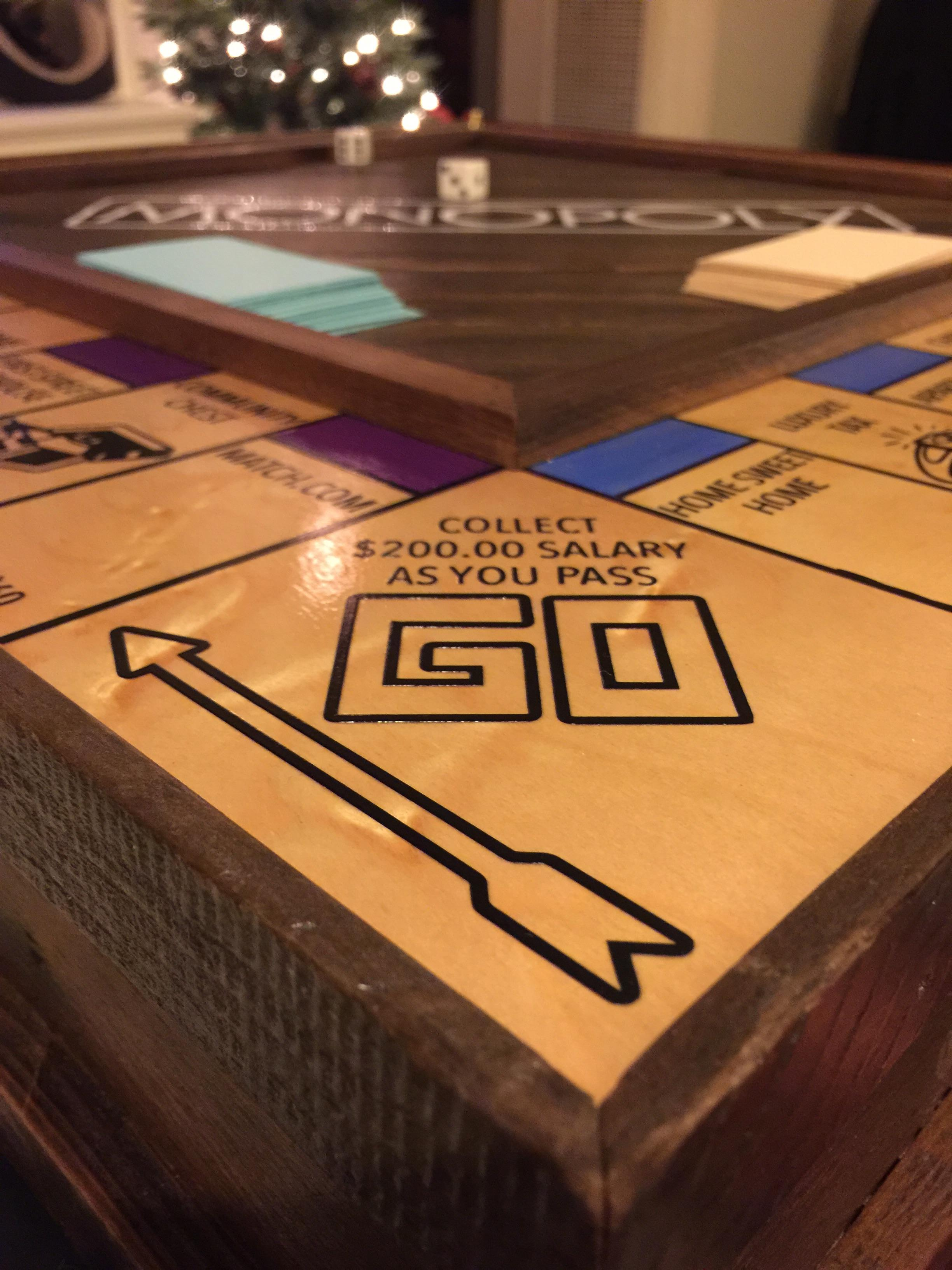 This Monopoly Board Game Proposal Is One Of The Most Creative Things We Ve Ever Seen
