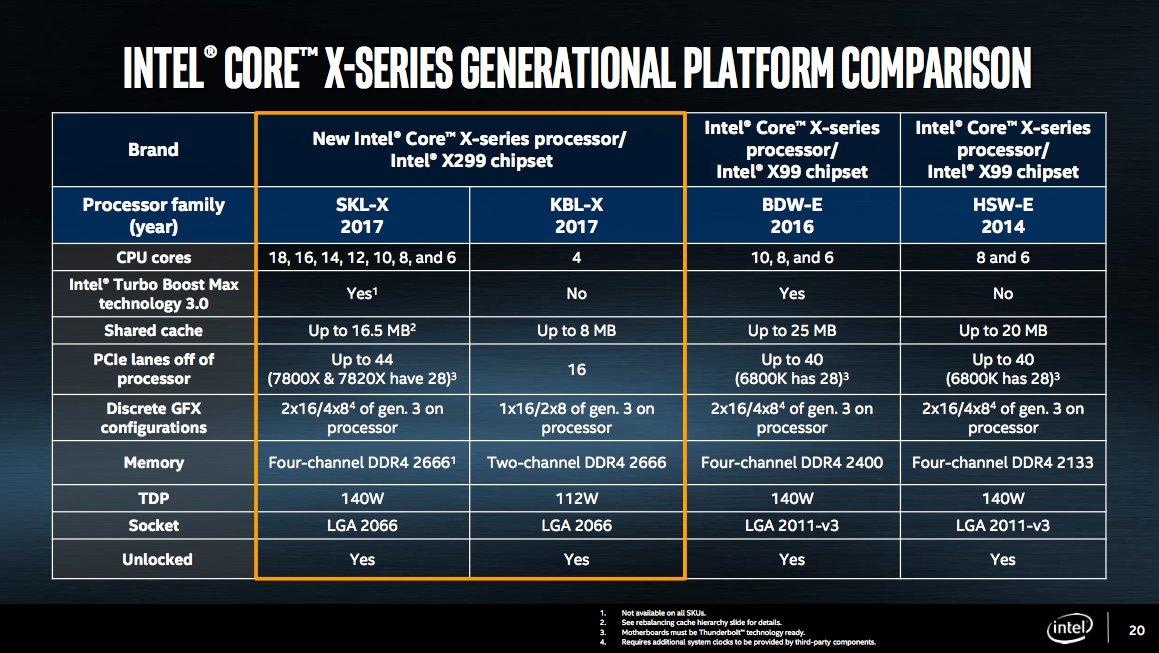 Intel+X+Series+platform+comparison.jpg