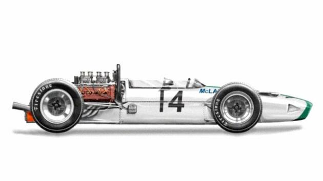 これを見ればマクラーレンのF1マシンの進化が一目瞭然!