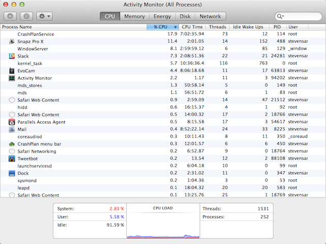 OS X Activity Monitor utility window