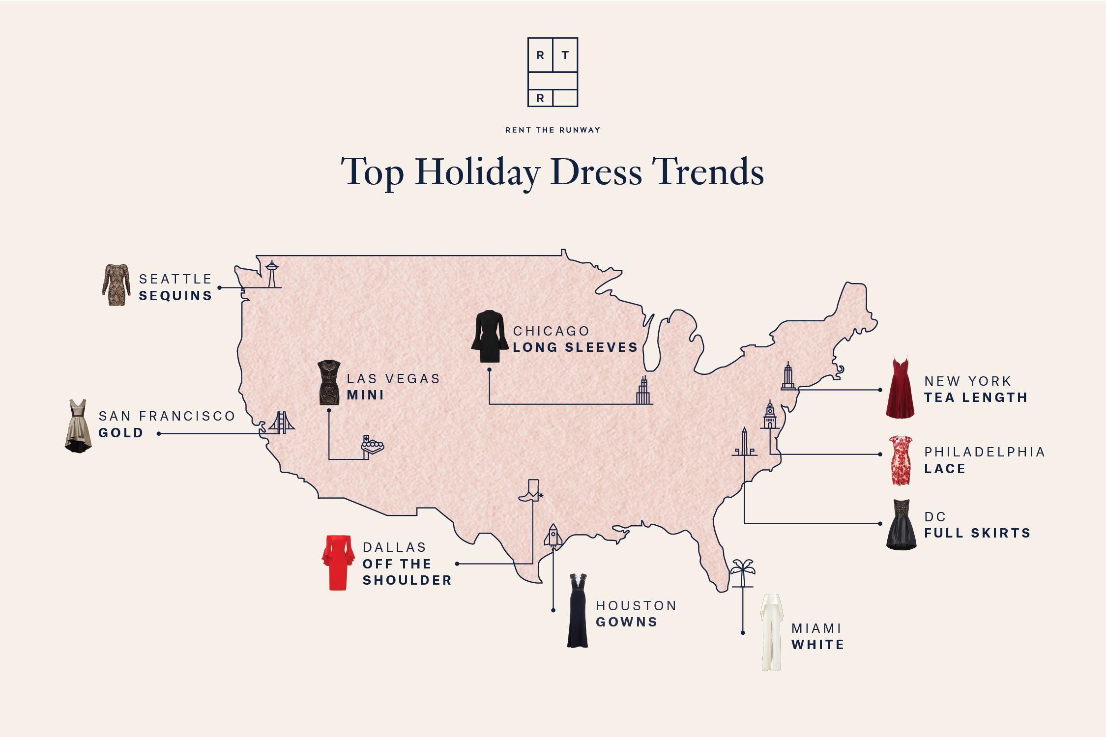 Holiday dress trends Rent the Runway