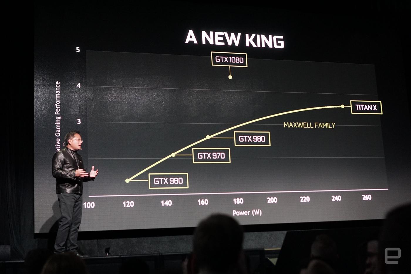 NVIDIA 新推 GTX 1080 显卡,5 月 27 日开卖