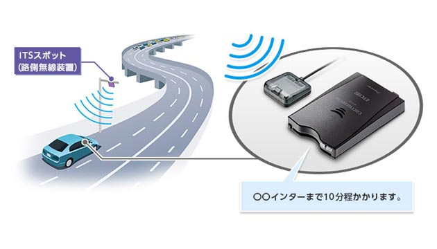 GPSが搭載されているからETC2.0にスタンドアローンで対応可能!! パイオニアから最新ETC車載器登場!!