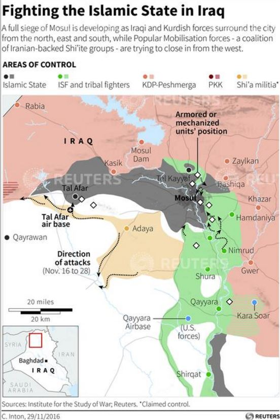 A map indicating control areas of Mosul by