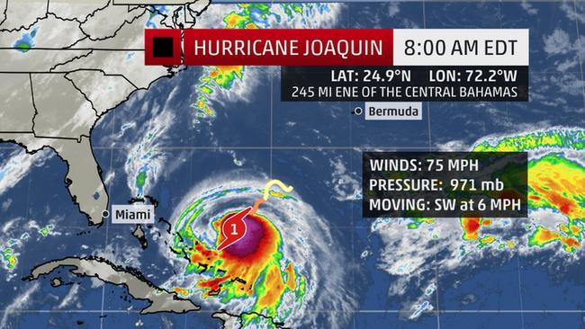 Hurricane Joaquin Becomes The Third Hurricane Of The
