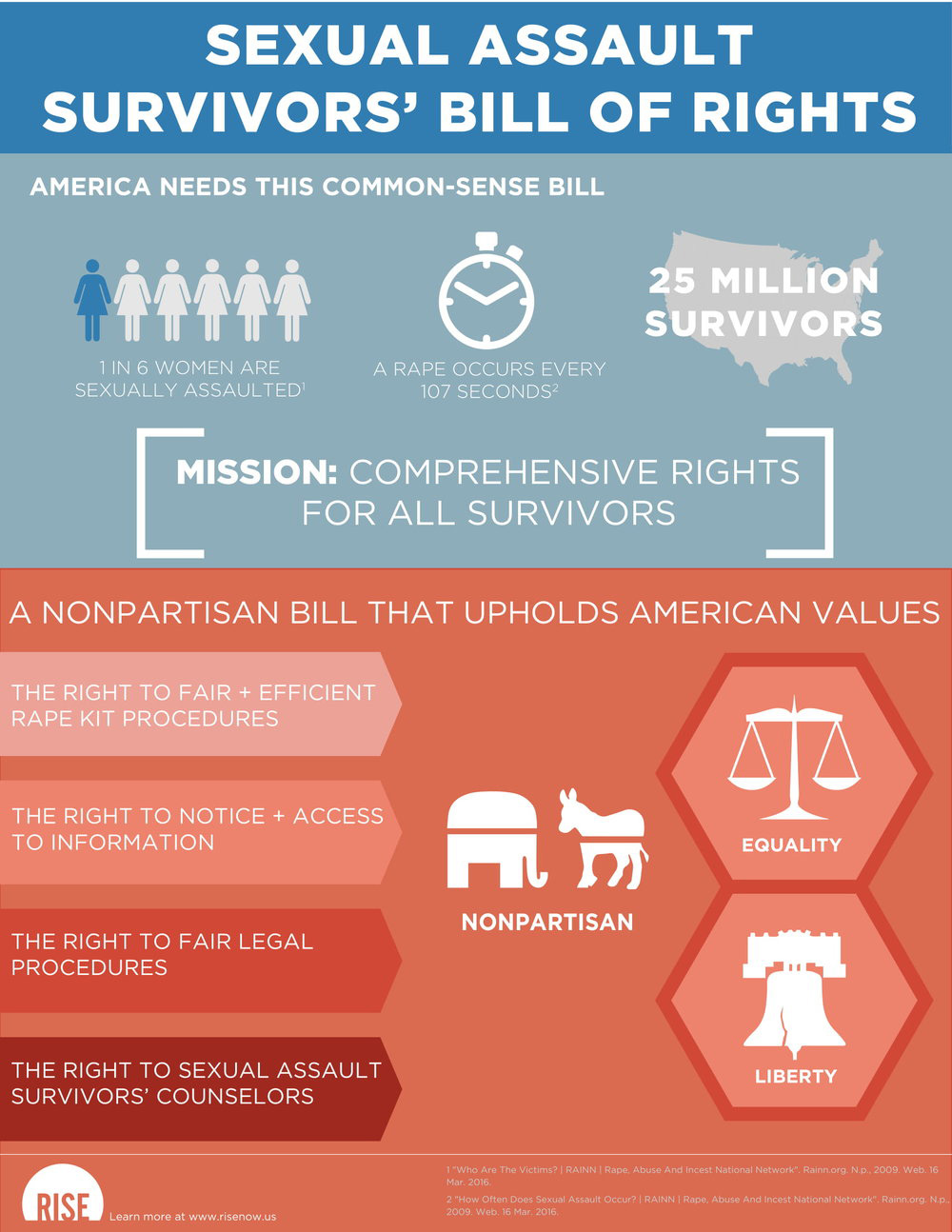 Consider, sexual assault victims bill of rights