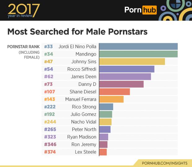 Así se ve porno en el