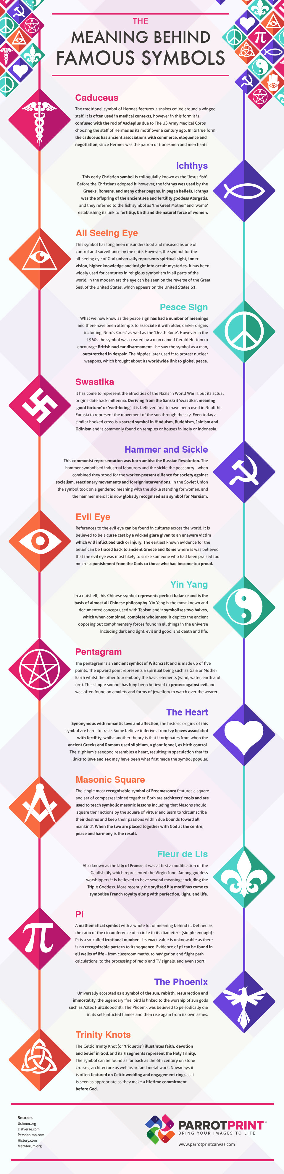 The Meanings Behind Some Of The Worlds Most Famous Symbols