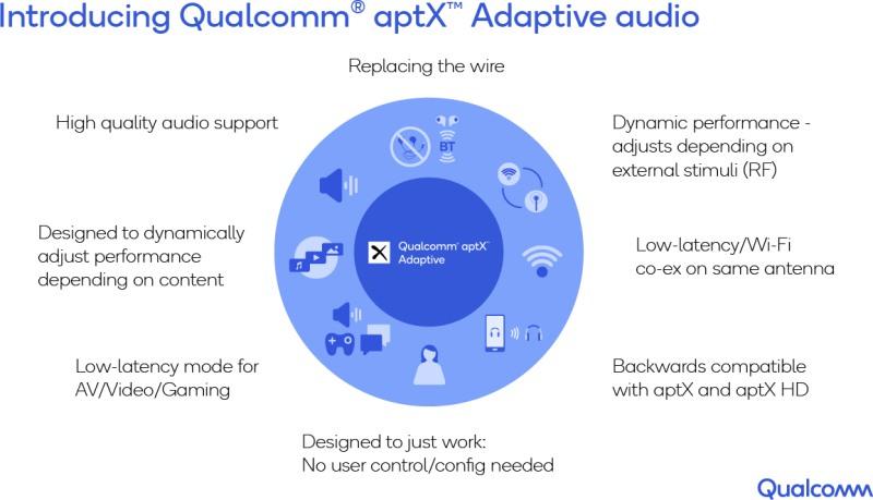 aptX Adaptive audio fact sheet