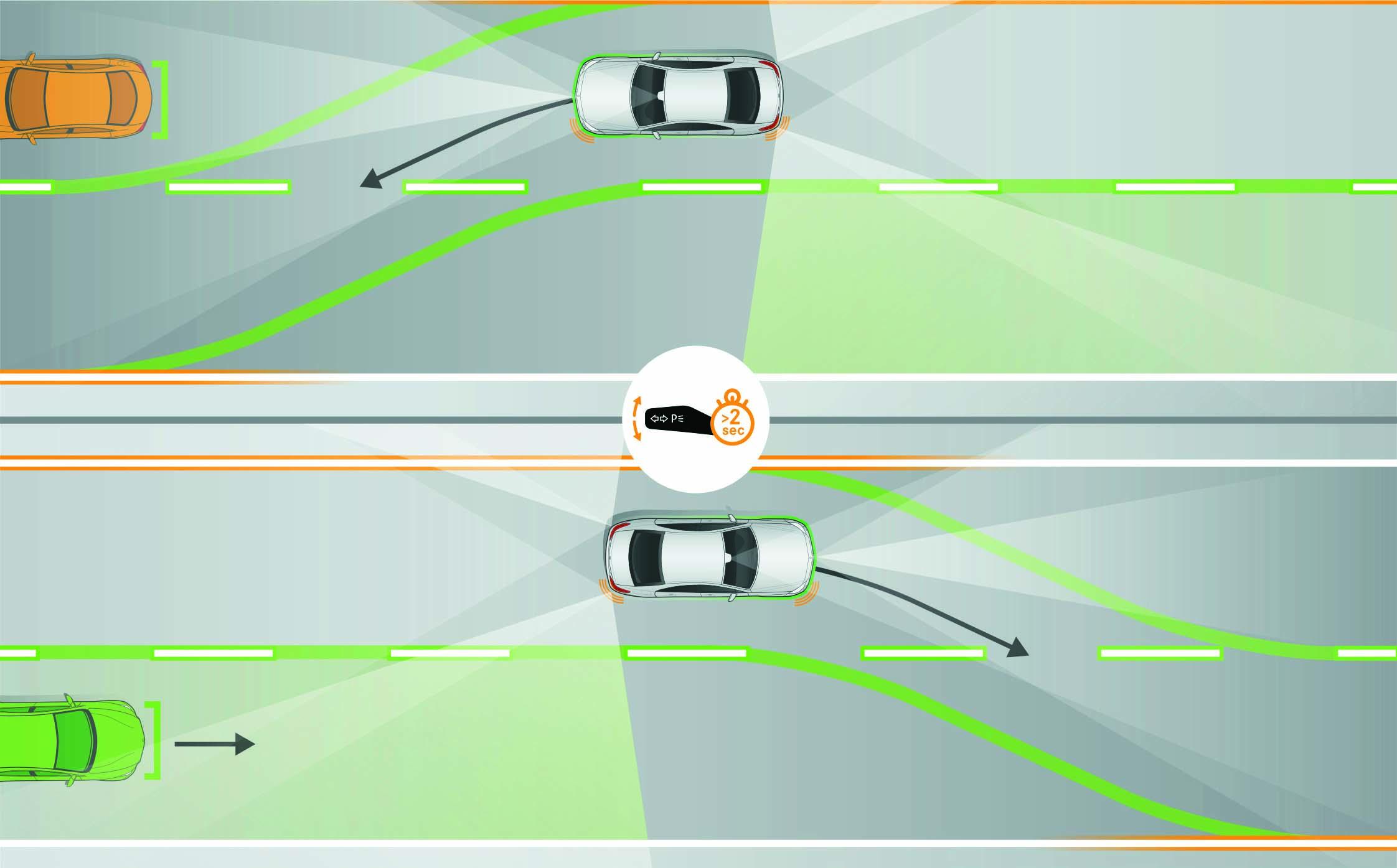 Mercedes-Benz; The new E-Klass – autonomous lane Change; Acitve Lane Change Assist; Increase in comfort; Autonomous driving