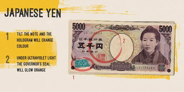 japanese yen fake
