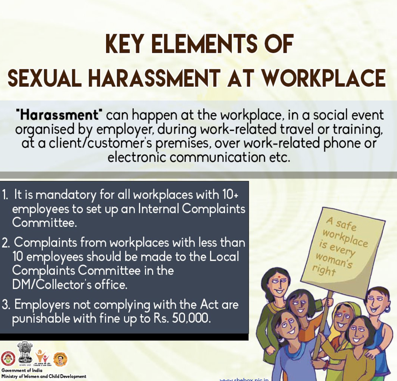 Three elements to sexual harassment