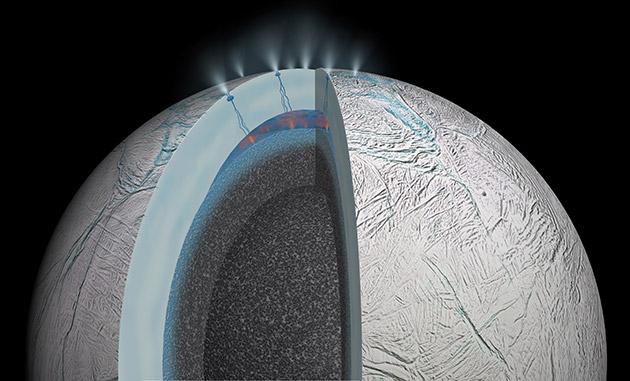 土衛二的冰層底下,或許有個溫暖的海洋