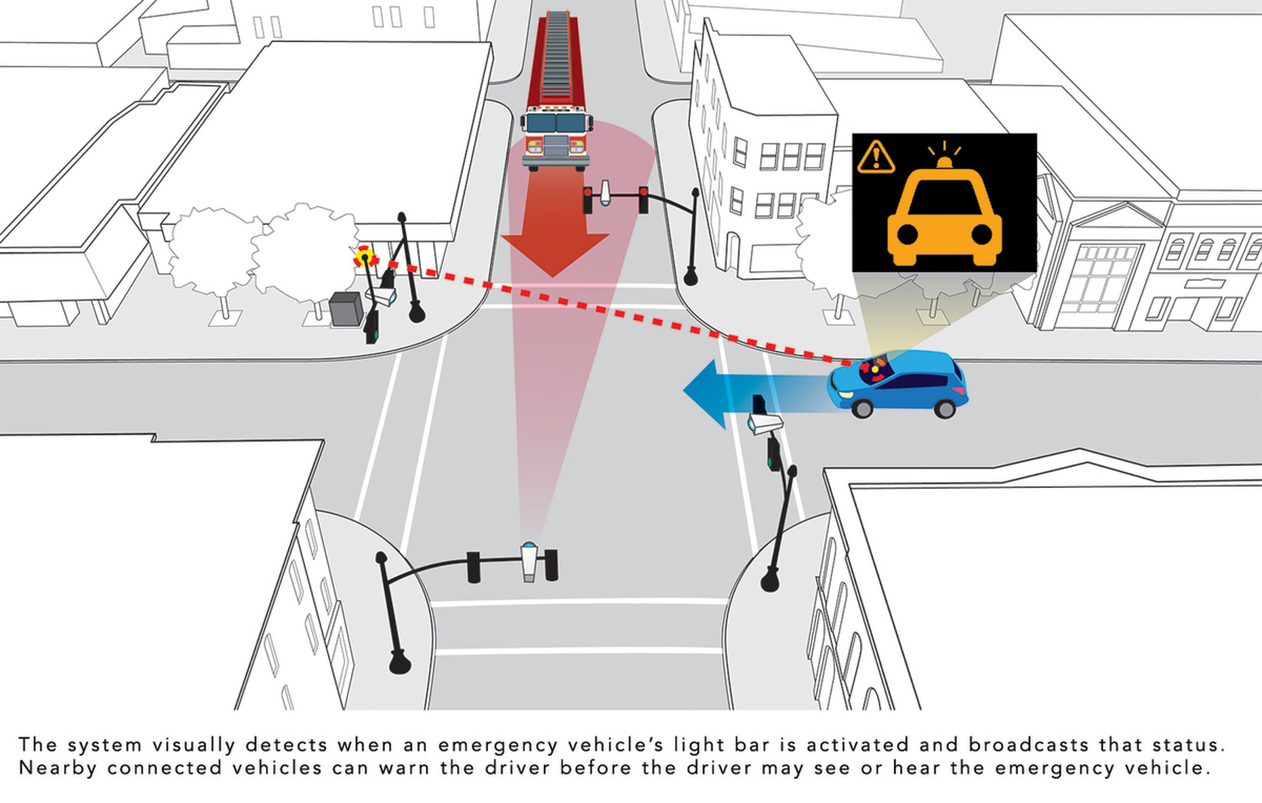 Honda ìSmart Intersectionî technology for vehicle-to-everything (V2X) communication is designed to reduce traffic collisions at roadway intersections.