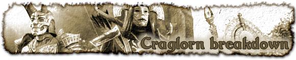 Craglorn breakdown
