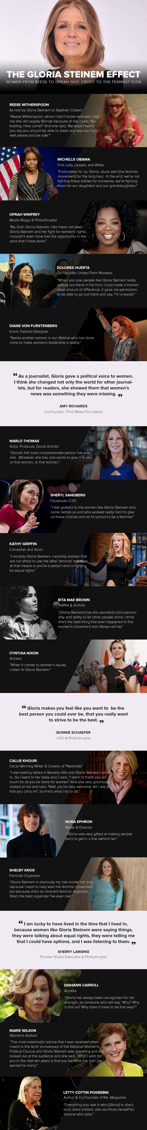 19 Powerful Women on 'The Gloria Steinem Effect'