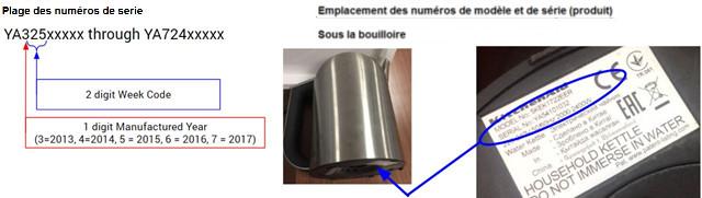 Santé Canada: Rappel de bouilloires KitchenAid de l'entreprise
