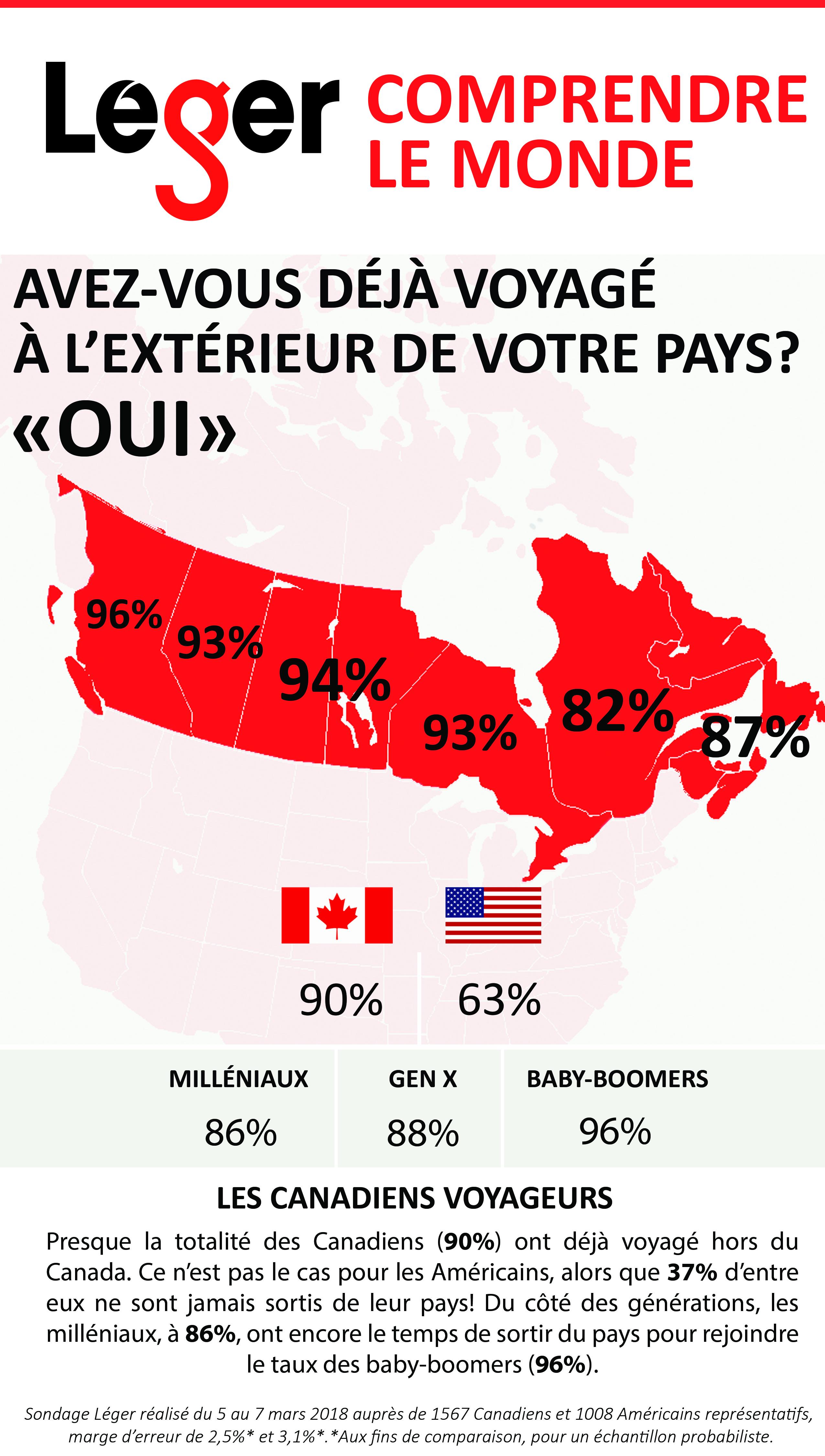 Sondage Léger: les Canadiens sont-ils déjà sortis de leur