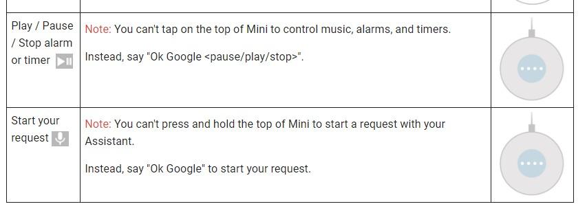 Google disables Home Mini's top button so it won't record