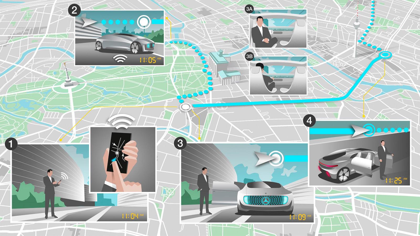 Mercedes-Benz - Daimler AG – Autonomes Fahren; Mobilität der Zukunft: Bosch und Daimler kooperieren beim vollautomatisierten und fahrerlosen Fahren // Mercedes-Benz - Daimler AG – autonomous driving; Future mobility: Bosch and Daimler join forces to work on fully automated, driverless driving