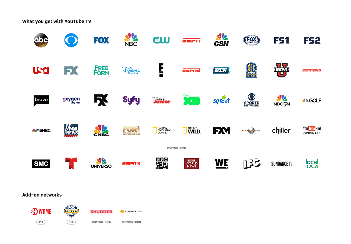 Youtube Tv Needs More Channels But It Gets The Basics Right
