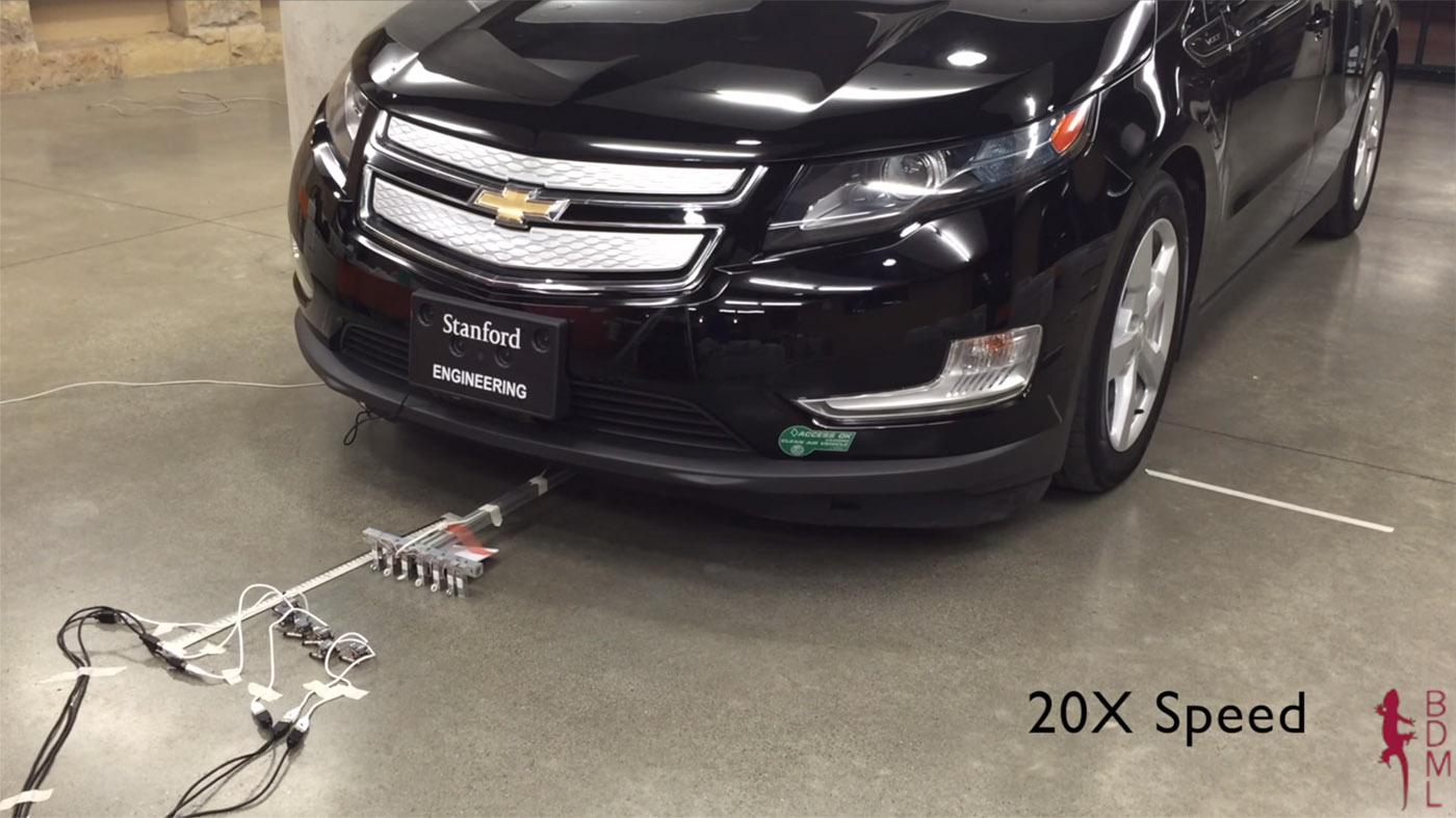 六個小機器人,竟可以拉動 1.7 公噸重的車!