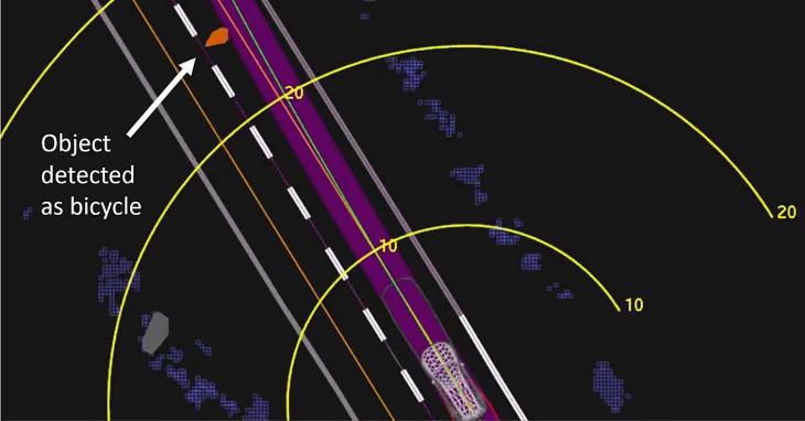死亡事故を起こしたUberの自動運転車、歩行者検知から衝突まで6秒あったのに自動緊急ブレーキが無効にされていたことが明らかに!