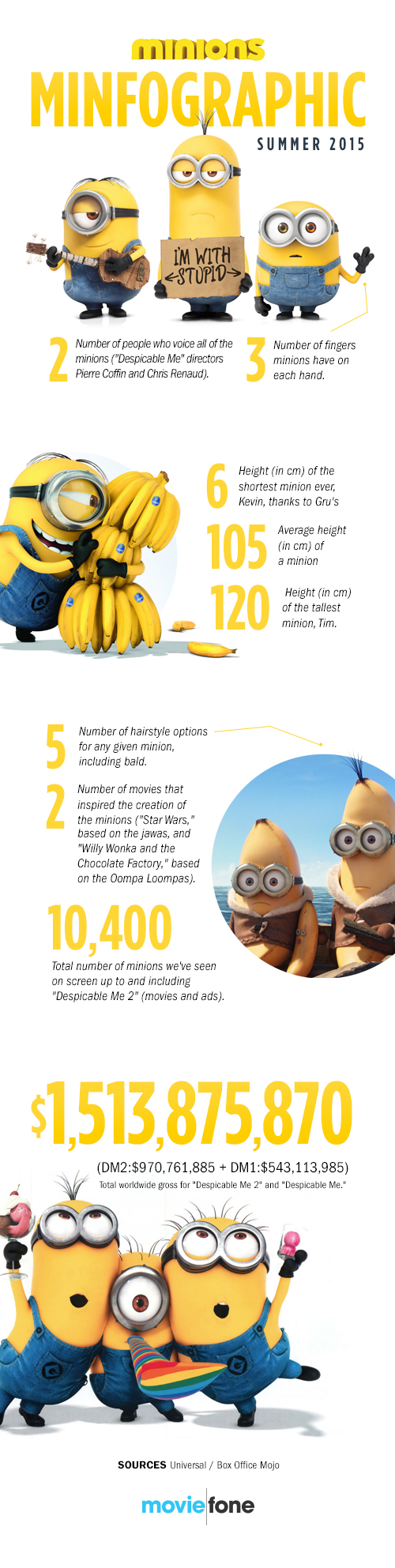 minions facts