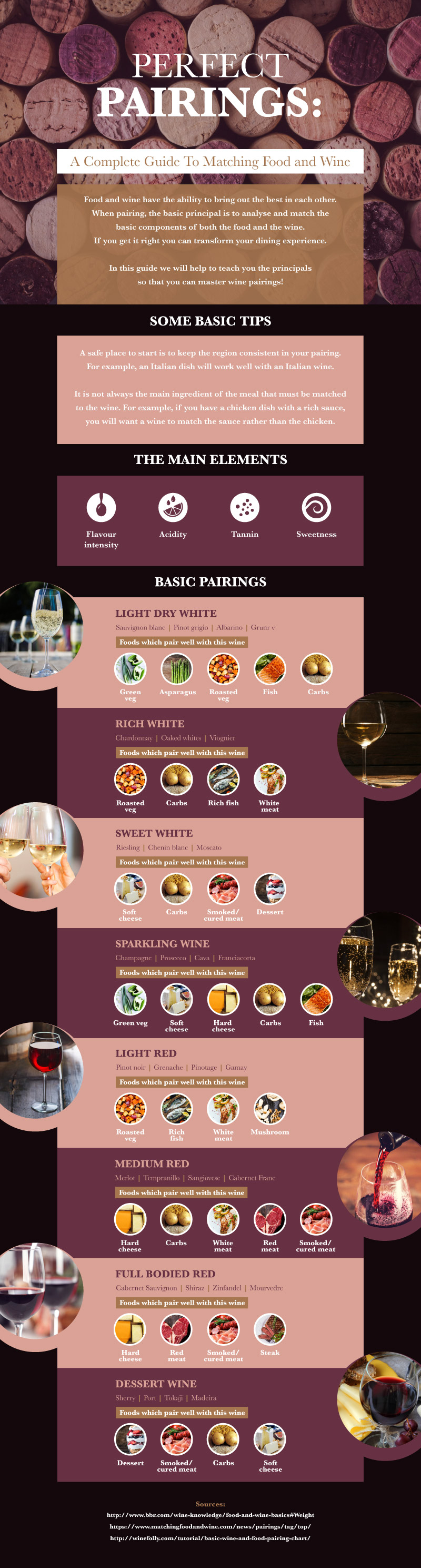 Exactly Which Wines Pair Perfectly With Which