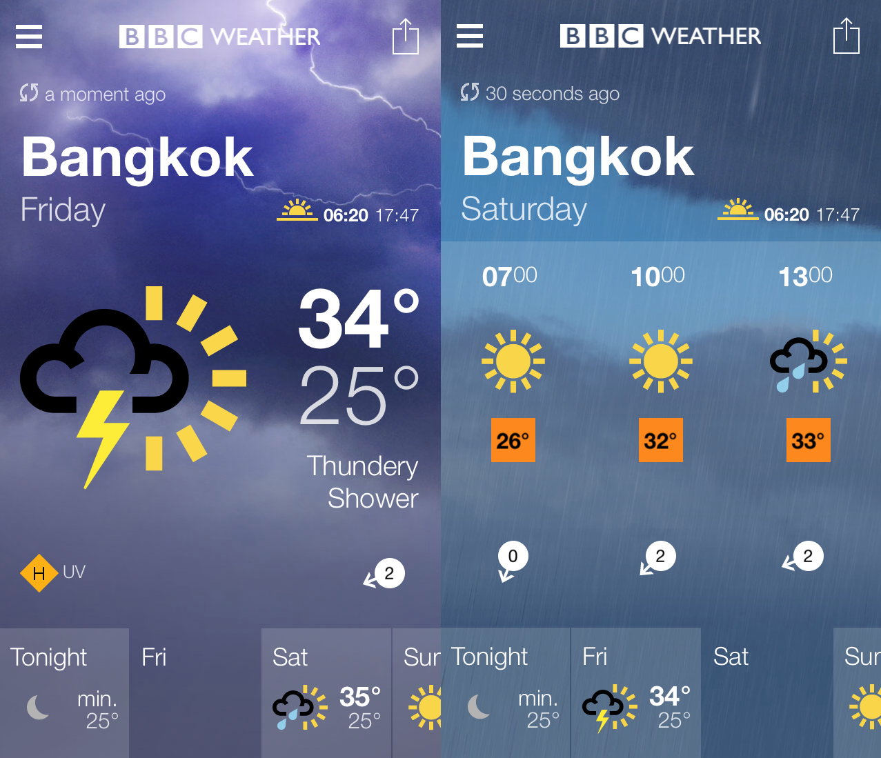 BBC weather picture for Bangkok