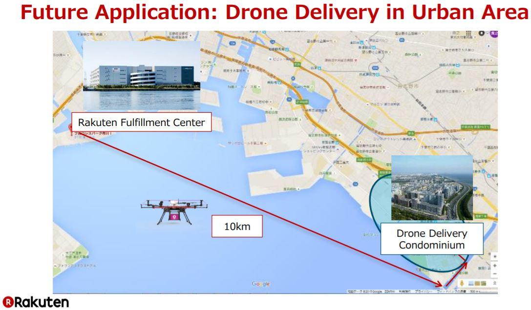 dronex pro maximum
