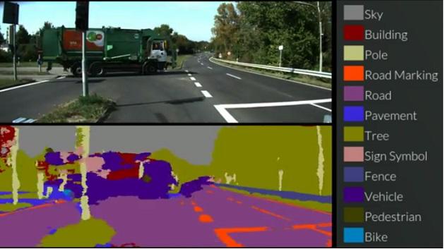 【ビデオ】自動運転車がリアルタイムで道路を認識・学習する新システム「SegNet」