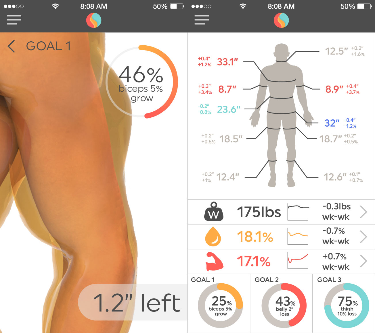 The ShapeScale 3D scanner can color-code your body changes - Tips