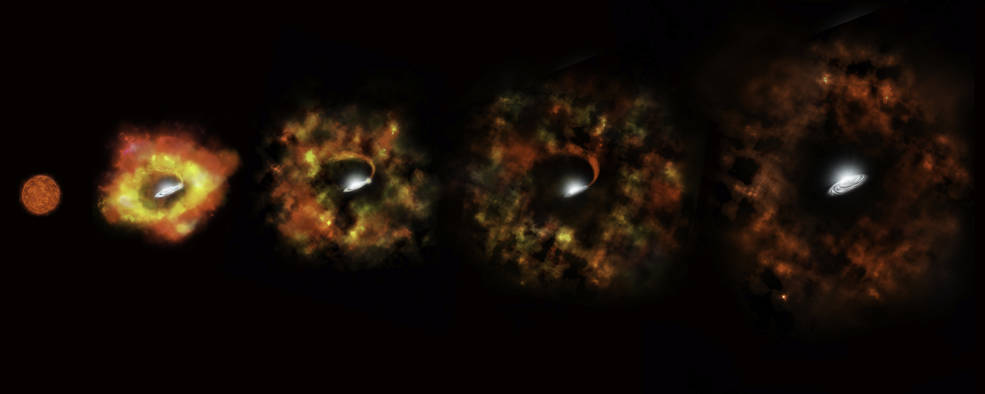 This illustration shows the final stages in the life of a supermassive star that fails to explode as a supernova but instead implodes under gravity to form a black hole. From left to right: the massive star has evolved to a red supergiant, the envelope of the star is ejected and expands, producing a cold, red transient source surrounding the newly formed black hole. Some residual material may fall onto the black hole, as illustrated by the stream and the disk, potentially powering some optical and infrared emissions years after the collapse.
