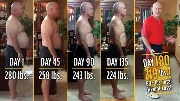 John Cisna, before, during and after his McDonalds diet.