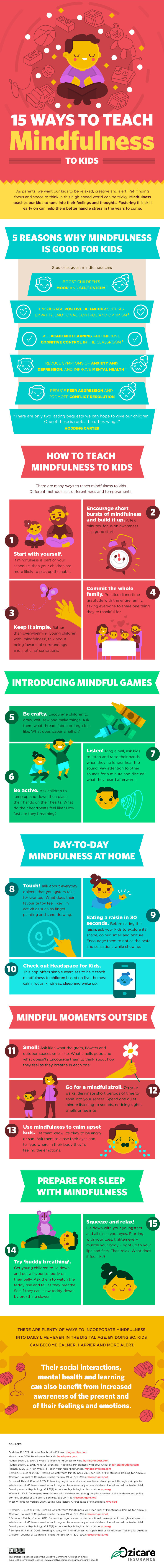 Clever Ways To Teach Mindfulness To